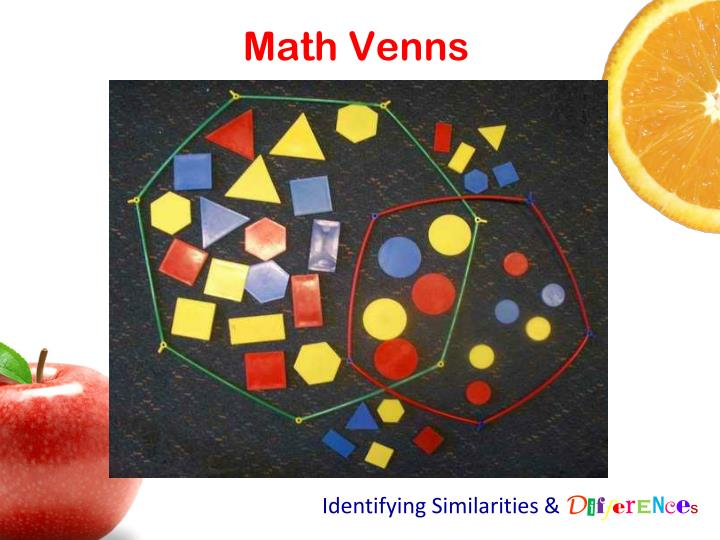 Math Venns