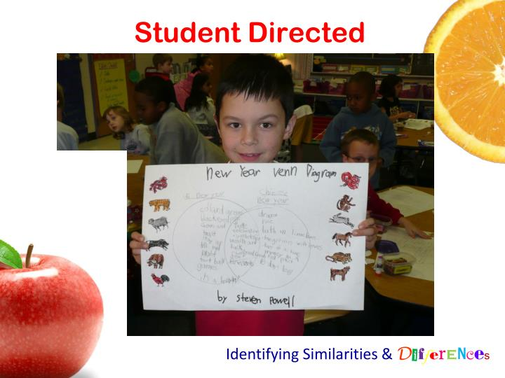 Student Directed
