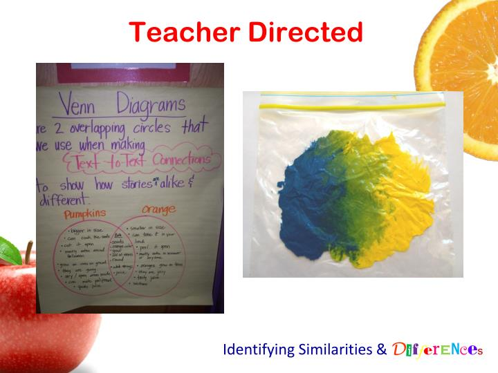 Teacher Directed