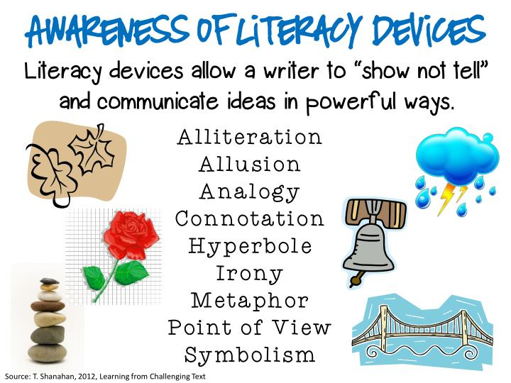 Awareness of Literacy Devices