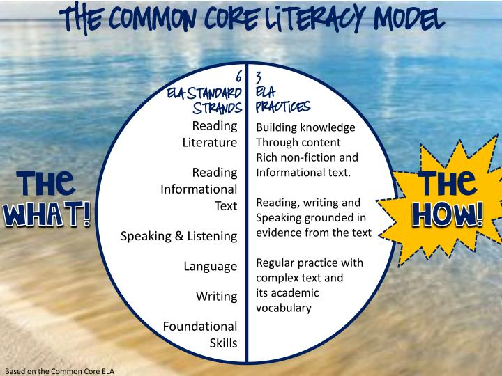 The Common Core literacy Model