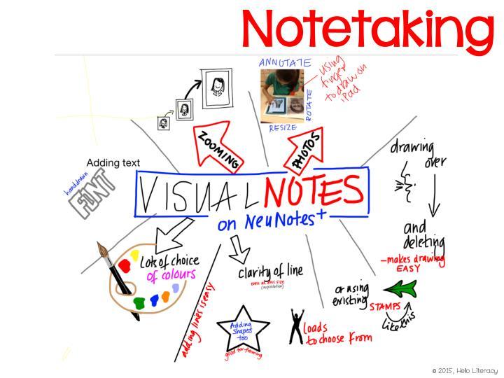 Notetaking