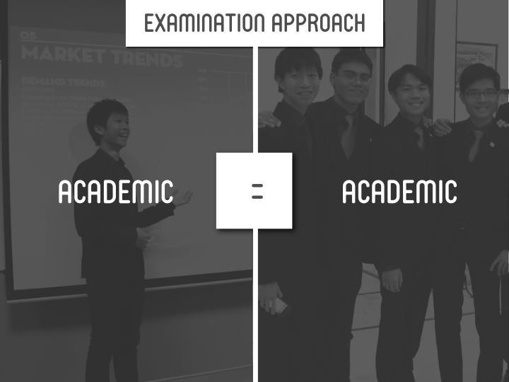 examination approach