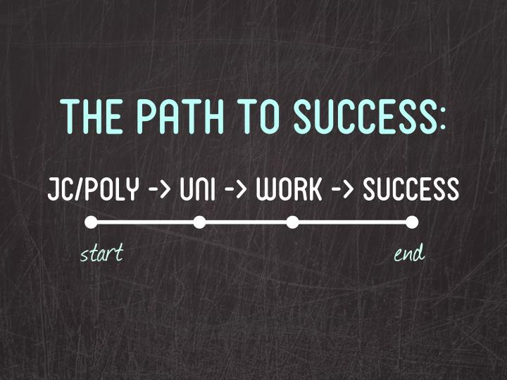 the path to success:
