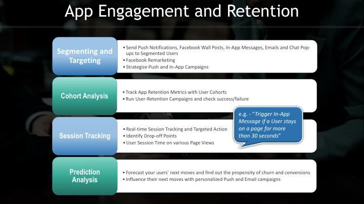 App Engagement and Retention