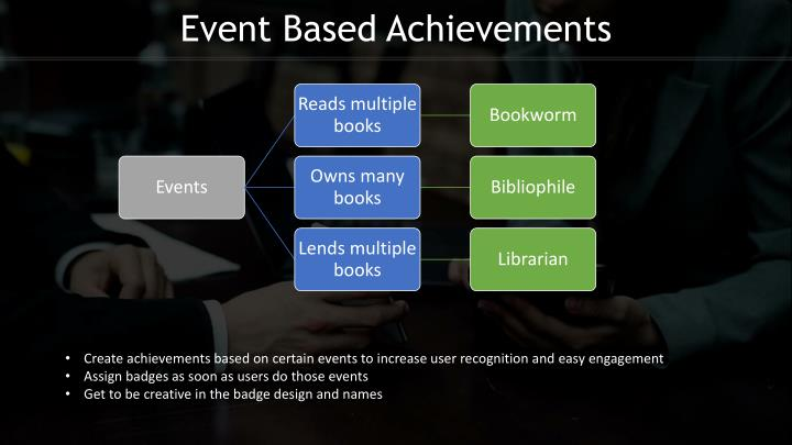 Event Based Achievements