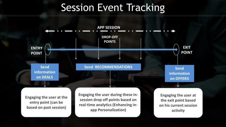 Session Event Tracking