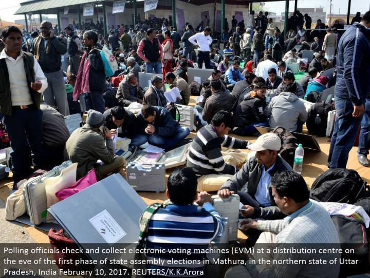 Polling authorities check and gather electronic voting machines (EVM) at a circulation focus on the eve of the main period of state get together races in Mathura, in the northern condition of Uttar Pradesh, India February 10, 2017. REUTERS/K.K.Arora