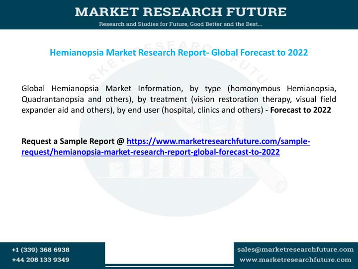 PPT - Hemianopsia Market Research Report- Global Forecast ...