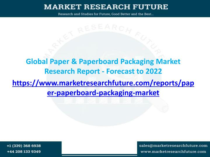 Paper bags market research