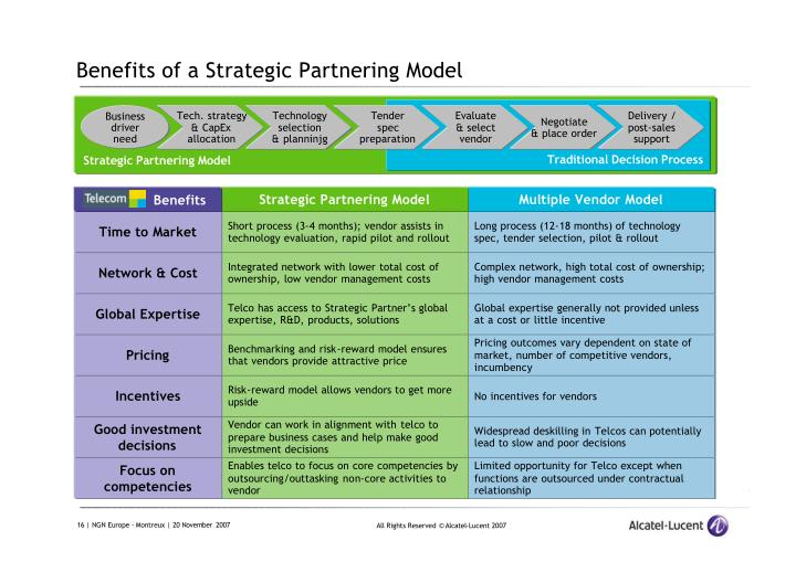Benefits of a Strategic Partnering Model