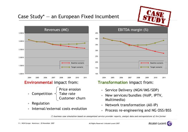 Case Study* — an European Fixed Incumbent