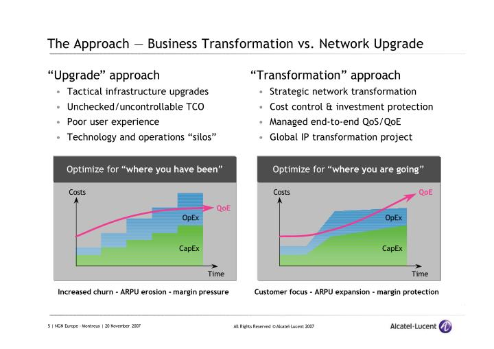 The Approach — Business Transformation vs. Network Upgrade