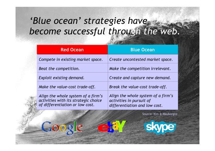 'Blue ocean' strategies have
