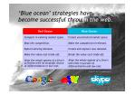 blue ocean strategies have become successful