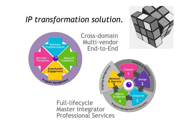 IP transformation solution.