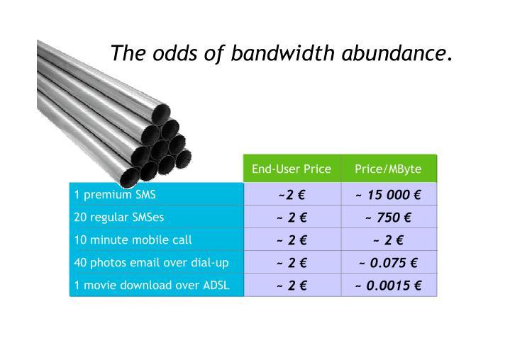 The odds of bandwidth abundance.
