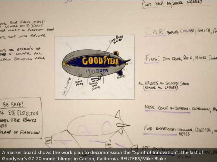 "A marker board demonstrates the work plan to decommission the ""Soul of Innovation"", the remainder of Goodyear's GZ-20 display airships in Carson, California. REUTERS/Mike Blake"
