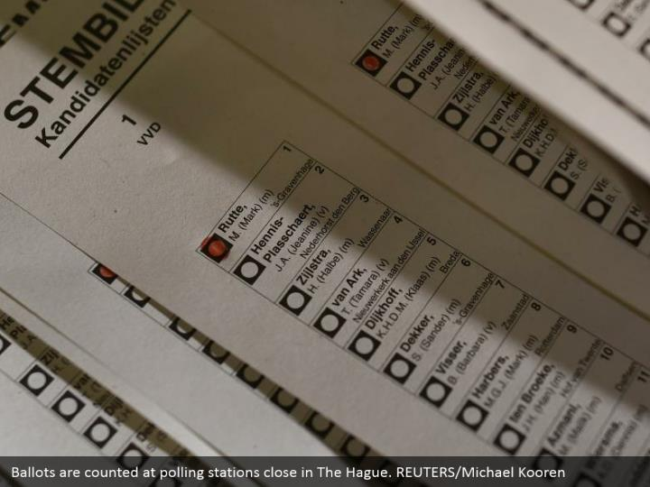 Ballots are included at surveying stations close The Hague. REUTERS/Michael Kooren