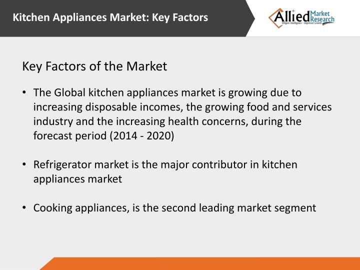 haier market segmentation Global air conditioning systems market: geographical segmentation asia pacific will continue to dominate the market until 2024, accounting for over 55% of the overall market revenue the high demand for air conditioning systems in countries such as japan, china, and india is fuelling the growth of the region.