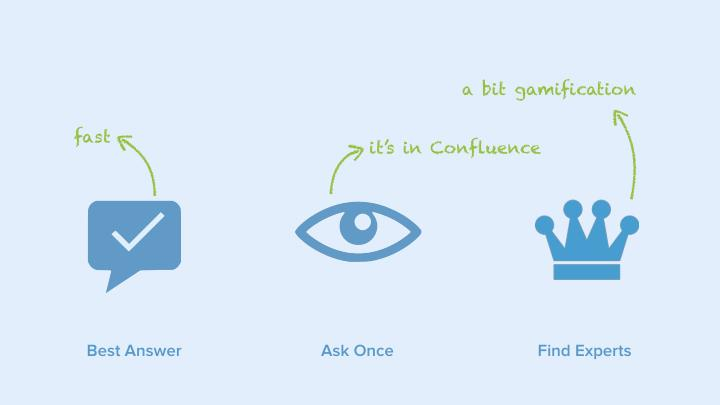 a bit gamification