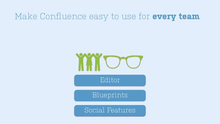 Make Confluence easy to use for