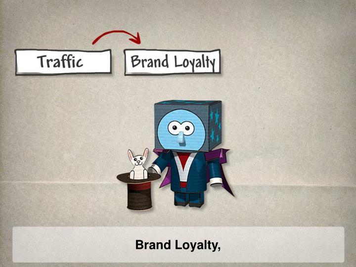 Brand Loyalty,