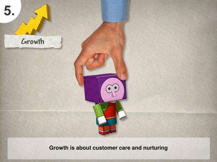 Growth is about customer care and nurturing
