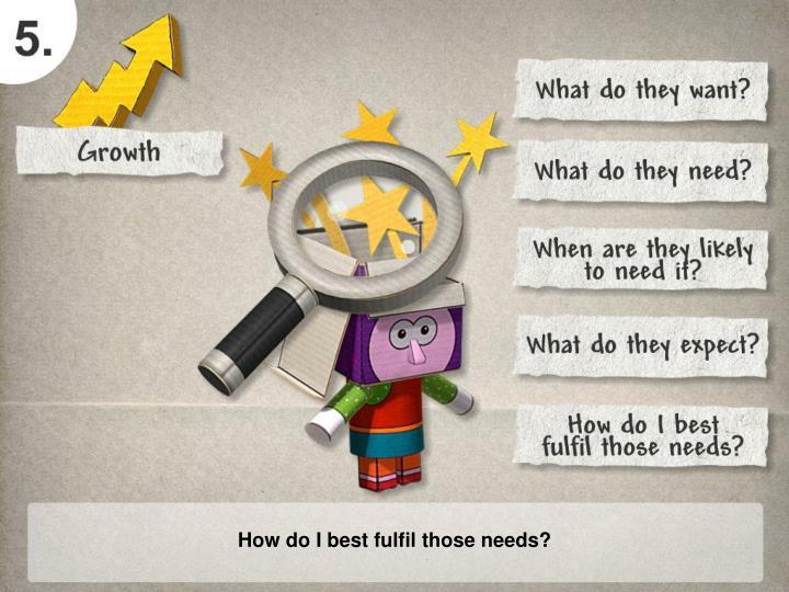 How do I best fulfil those needs?