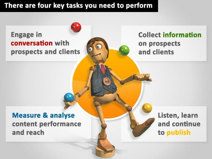 There are four key tasks you need to perform: