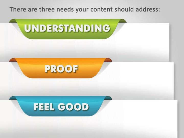 There are three needs your content should address: