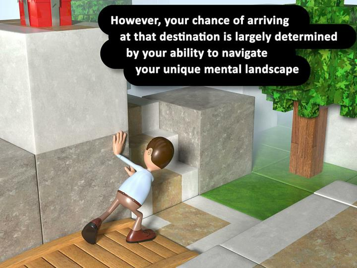 However, your chance of arriving at that destination is largely determined by your ability to navigate your unique mental landscape.