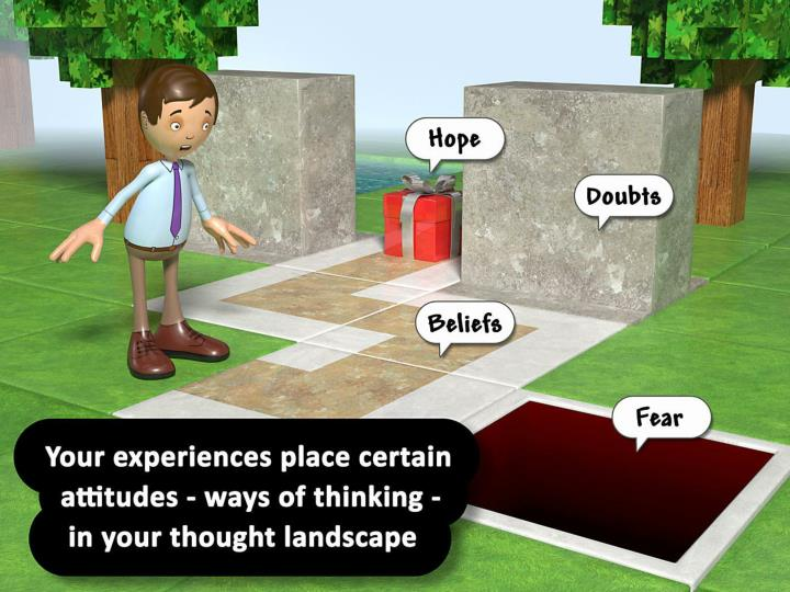 Your experiences place certain attitudes - ways of thinking - in your thought landscape. Fear, Beliefs, Doubts, Hope …