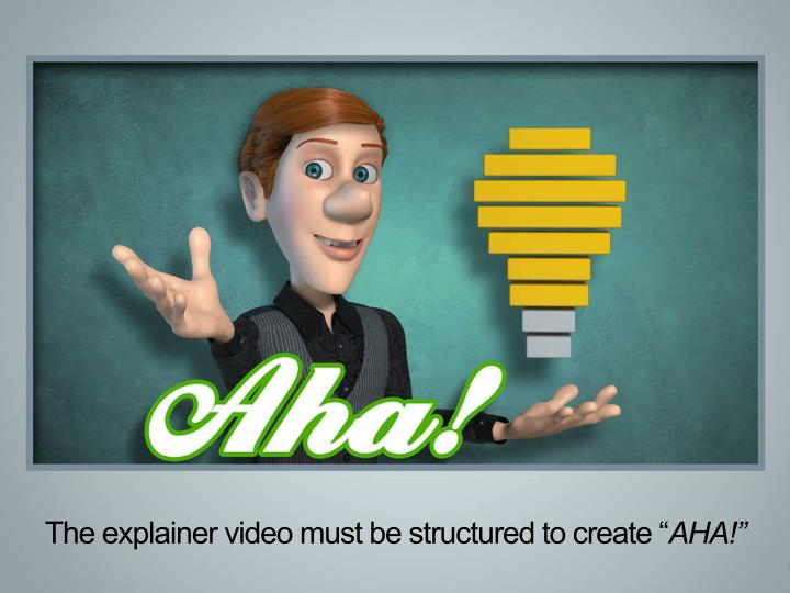 The explainer video must be structured to create ""
