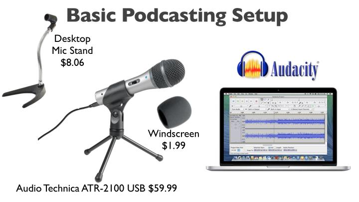 Basic Podcasting Setup