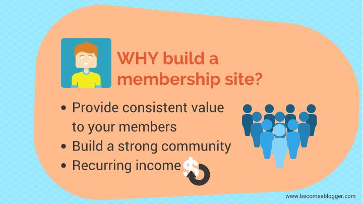Why build a membership site