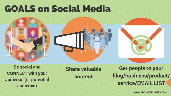 GOALS on Social Media