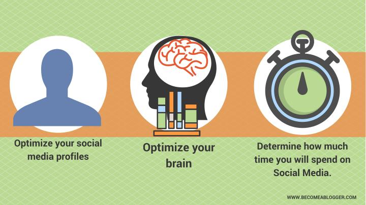Optimize your social