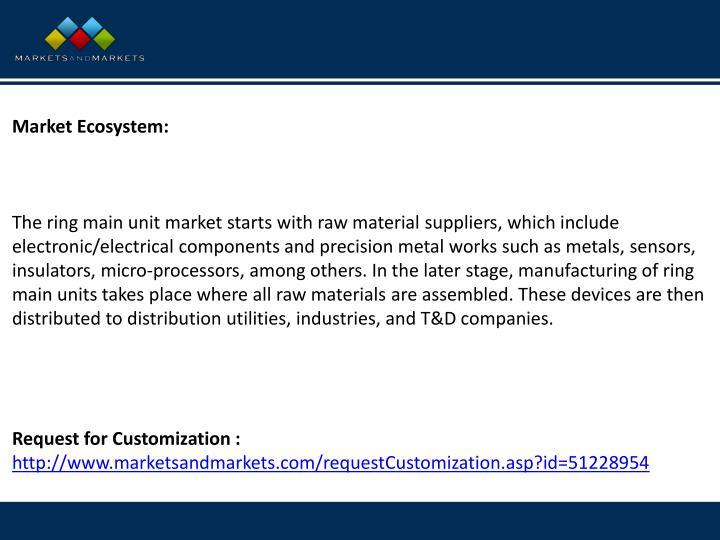 Market Ecosystem: