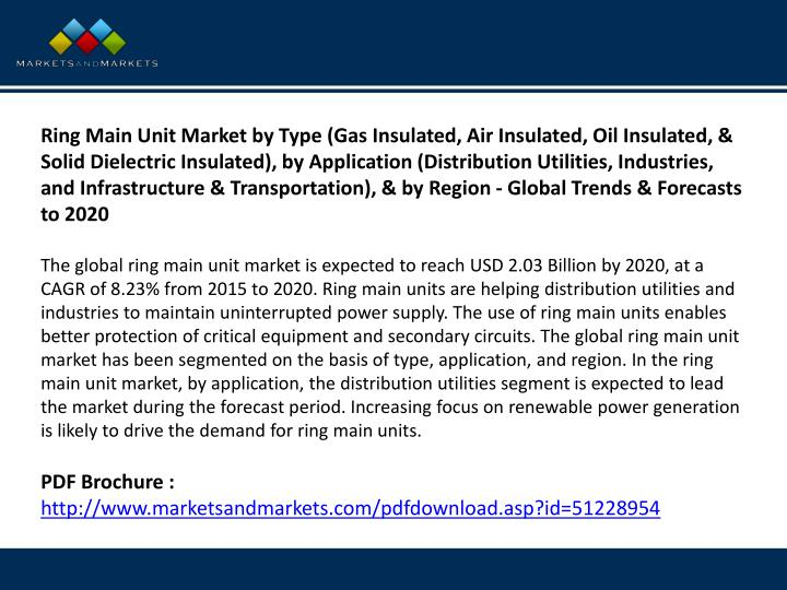 Ring main unit market by type gas insulated