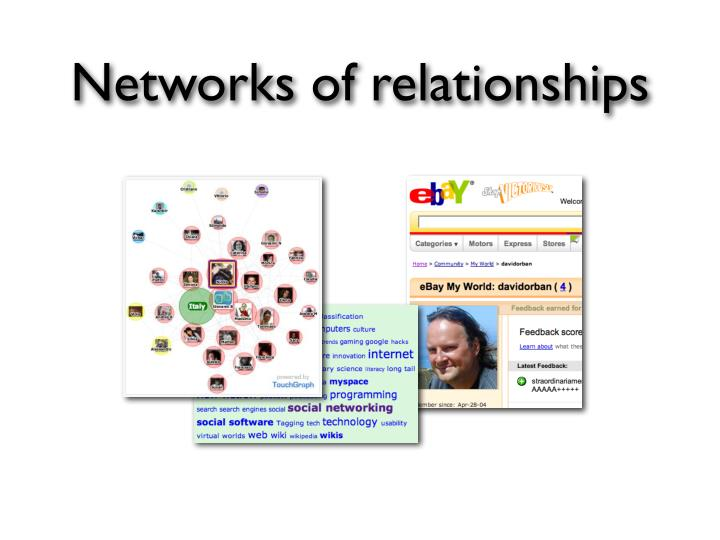 Networks of relationships