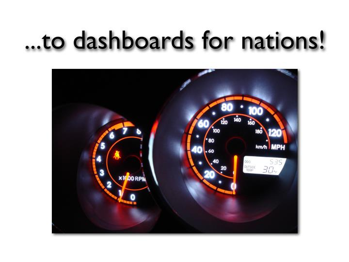 ...to dashboards for nations!