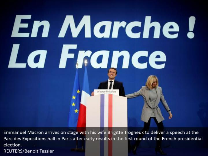 Emmanuel Macron arrives on stage with his wife Brigitte Trogneux to deliver a speech at the Parc des Expositions hall in Paris after early results in the first round of the French presidential election.  REUTERS/Benoit Tessier