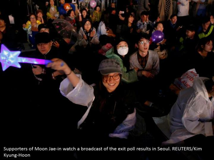 Supporters of Moon Jae-in watch a broadcast of the exit poll results in Seoul. REUTERS/Kim Kyung-Hoon