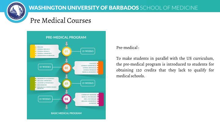 pre-med coursework