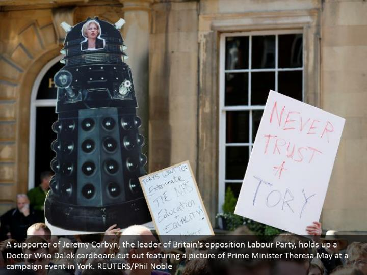 A supporter of Jeremy Corbyn, the leader of Britain's opposition Labour Party, holds up a Doctor Who Dalek cardboard cut out featuring a picture of Prime Minister Theresa May at a campaign event in York. REUTERS/Phil Noble