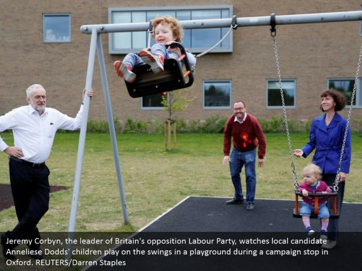 Jeremy Corbyn, the leader of Britain's opposition Labour Party, watches local candidate Anneliese Dodds' children play on the swings in a playground during a campaign stop in Oxford. REUTERS/Darren Staples