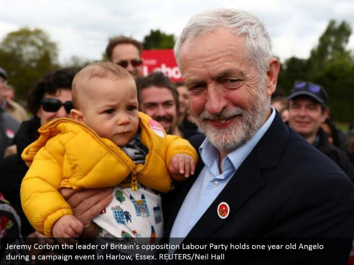 Jeremy Corbyn the leader of Britain's opposition Labour Party holds one year old Angelo during a campaign event in Harlow, Essex. REUTERS/Neil Hall