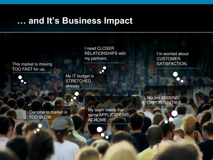 … and It's Business Impact