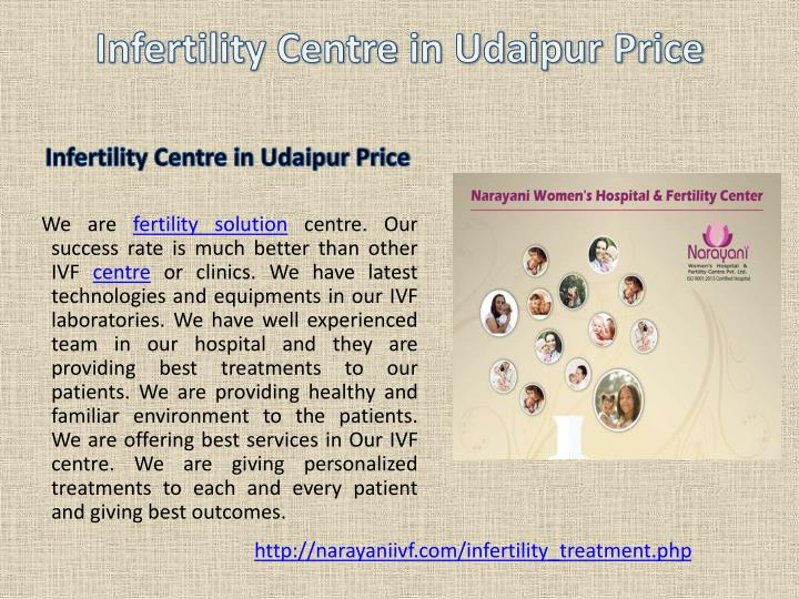Infertility Centre in Udaipur Price